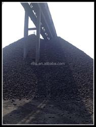 low Ash low Sulfur met coke /metallurgical coke(size25-40mm)