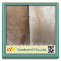 Best Price Synthetic Fur