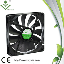 140mm industrial electrical used cars fan with electrical radiator