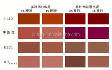 iron oxide red 130 closeout paint