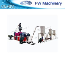 SJ series of hot cutting units/plastic granulator/plastic recycling granulator price