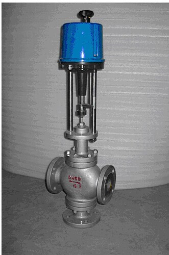 electric regulating valve,electric control valve have large market all over ther world