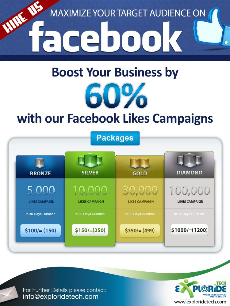 Facebook Marketing Packages - Buy Facebook Marketing Product on ...
