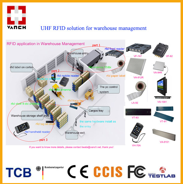 Win CE Operating System and Stock Products Status Windows CE Handheld PDA UHF RFID Reader