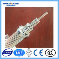 All Aluminum Alloy Stranded Bare Conductor AAAC/ACSR,400mm Power Cable