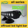 2015 new design anti-fog single row offroad led light bars for super vision driving