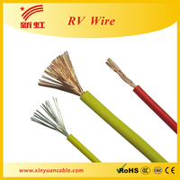 CE certified electric wire hs code