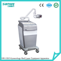 SANWE Gynecology Vaginal Disease Treatment,Cervical Erosion Treatment with Red Laser, Gynecology Women Disease Therapy System