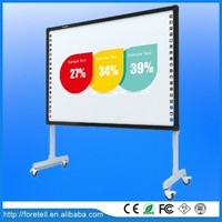 China Portable Electronic Smart Interactive Whiteboard Prices 001