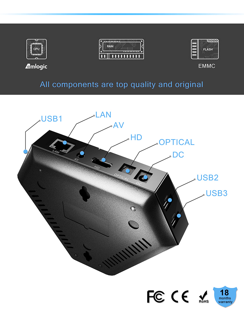 Magicsee IRON+ TV Box with 3GB RAM DDR4 powered by Amlogic S912