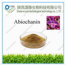 Natural Red clover extract// Formononetin// Abiochanin powder