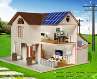 5kw 10kw solar sun battery for home / solar home power supply system 10kw / pv kits for small home 3KW 5KW 10kw