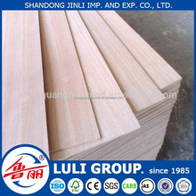 finish birch plywood 18mm to America and Europe market with CE,carb,fsc