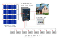 Hot Sale Intelligent House Use solar power system DC AC Solar Panel System 48v off grid 5kw solar system