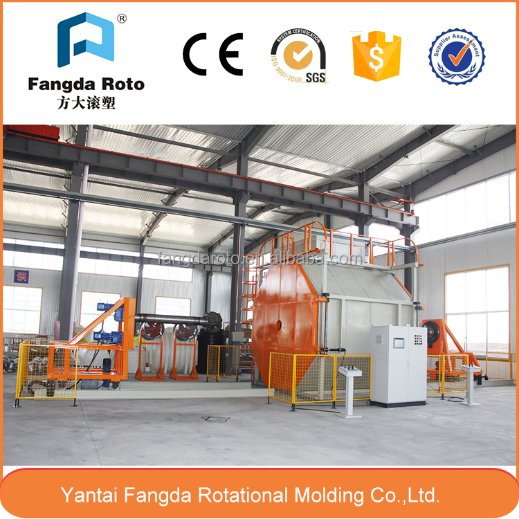 Widely use competitive price rotational plastic molding machine for sale