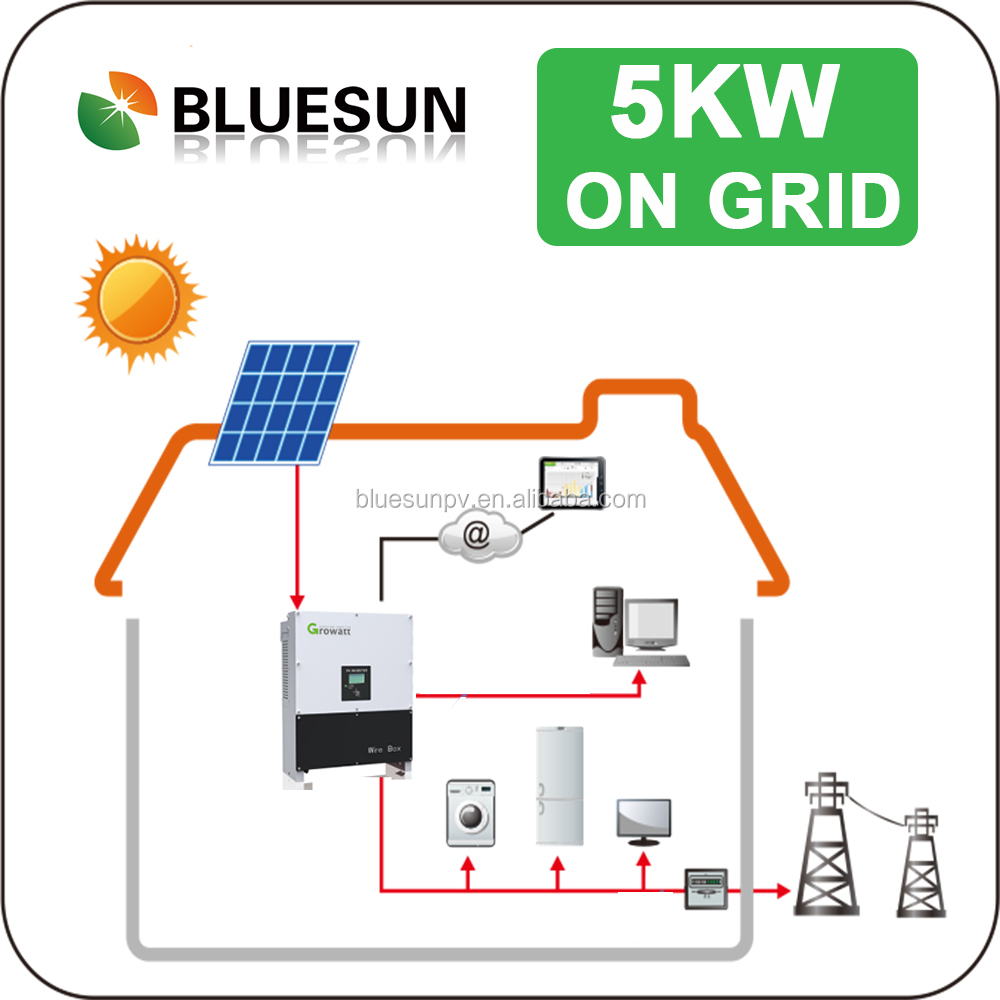 China hot sale 5kw solar panels for home on grid 5kw solar power system