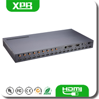 Seamless HDMI 9x9 RS232 Matrix With IR Multiview Functionality