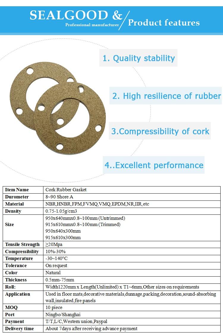 Оптовая продажа высокого качества резины пробковый лист с хорошей ценой в Китае