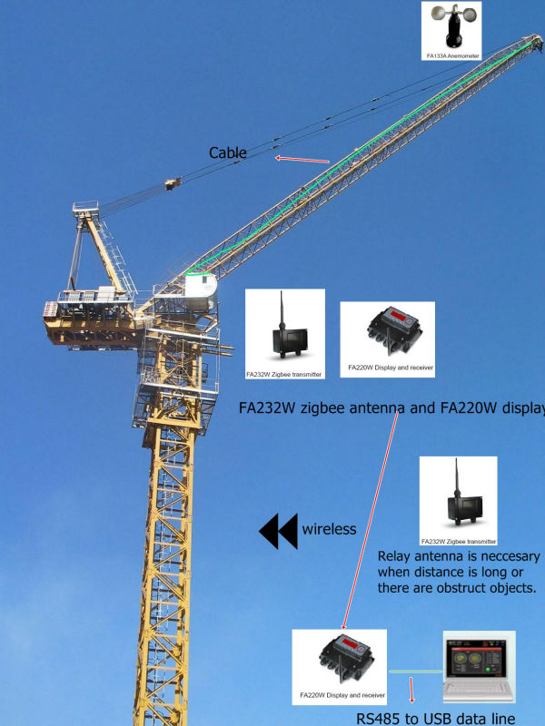 Wind Speed Indicator For Cranes : List manufacturers of wind speed direction sensor