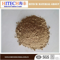 self-flowing low cement refractory castable for boiler