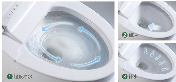 electronic toilet auto clearnig toilet