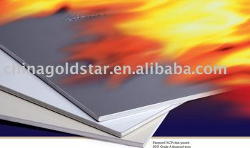 Fire-resistant core aluminum composite panel building materials