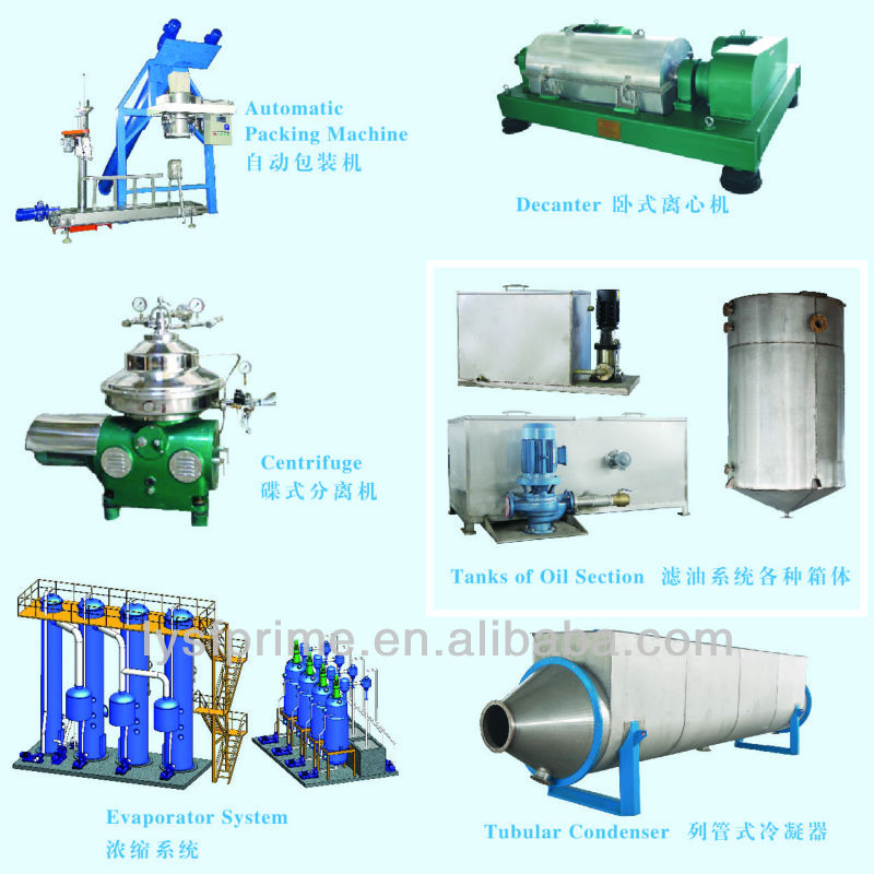 Cooker- fishmeal machine