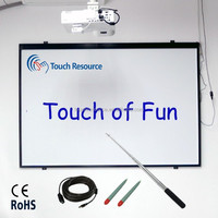 Best ,price of interactive electronic whiteboard