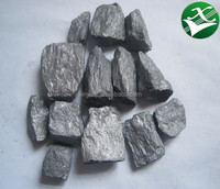 Ferro Silicon Magnesium Nodularizer for Cast Iron Raw Material low price high qulity