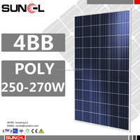 250 watts 255 260 265 pv solar panel price USD or EUR with high cost performance