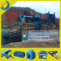 OEM/ODM Customized China Supplier Latest Technology Clay Trommel Scrubber Washing Plant for Sale