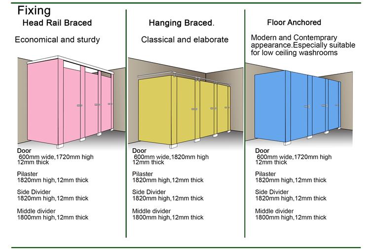 Hpl Urinal Partition Phenolic Toilet Partition For Public Restroom - Laminate bathroom partitions