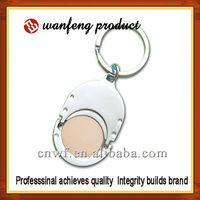 Trolley Coin Keychain with Zinc Alloy Holder