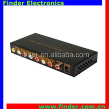 optical to 5.1 converter with USB multi-media Use 24 bit/96KHz audio DSP