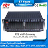 192 Fxs Voip Gateway Analog To