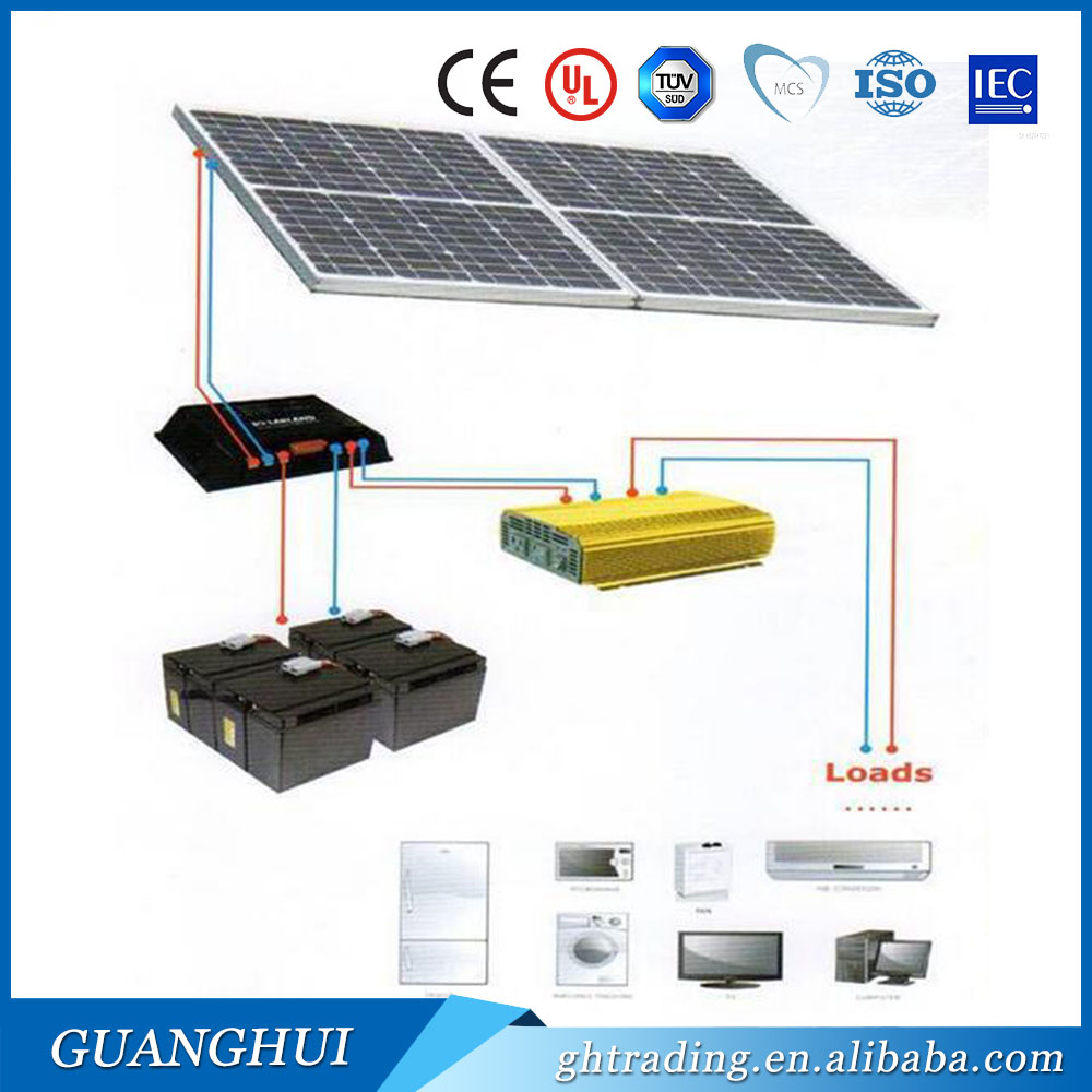 best selling new innovative household latest copex solar products free samples