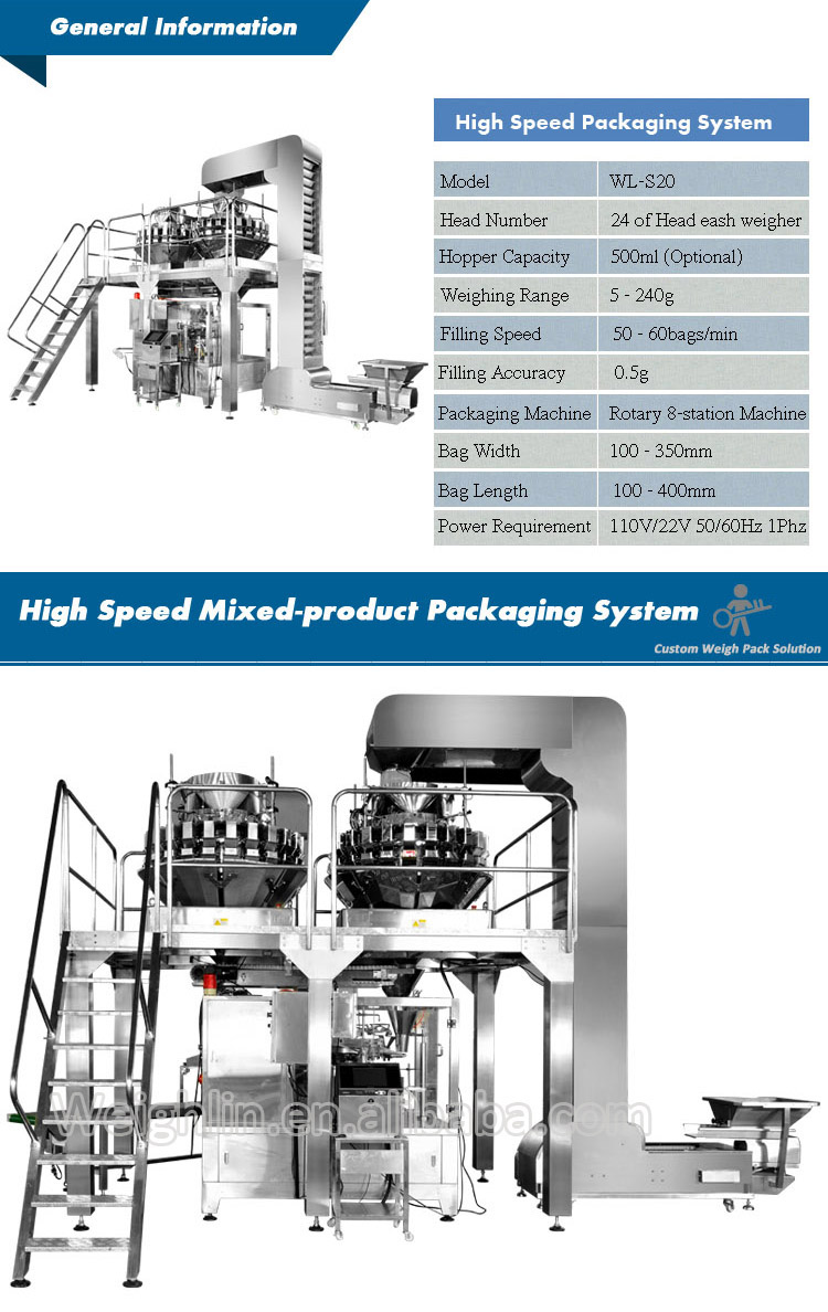 Complete packing line with twin 24head weigher 8station premade pouch packing machine Z elevator filling mixed products