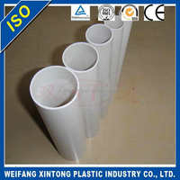2015 New Arrival Best-Selling system plastic schedule 80 pvc pipe
