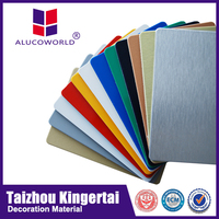exterior wall panels,aluminium composite panel coated and embossed aluminum sheet
