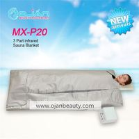 New product distributor wanted spa heated sauna blanket far infrared heated blanket ce approval