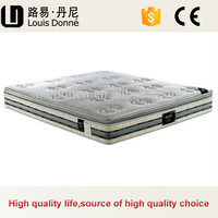 Chinese Comfortable High Dentiy Double Spring Bed Sponge Mattress