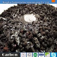 Top quality from China factory produce silicon carbide