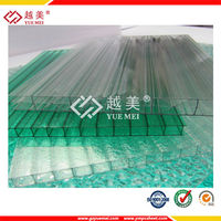 Guangzhou good quality colored twin wall hollow polycarbonate panels price