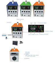 100AH 2012 portable solar lighting system