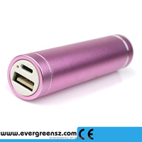 Global hot search 2600mAh Travel Pocket Universal Lipstick Mobile Power Supply