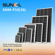 mini flexible solar panel with the lowest price