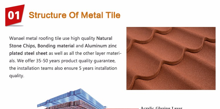 Types of roof tiles Wanael Bond free sample roof tile for sale, stone coated metal roofing tile accessories