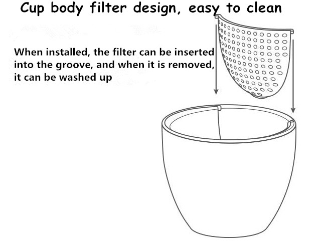 High Grade Eco-friendly And Reusable Filter Cup