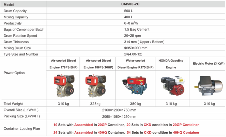 CM120-700 High quality stone cement mixer machine manufacturer
