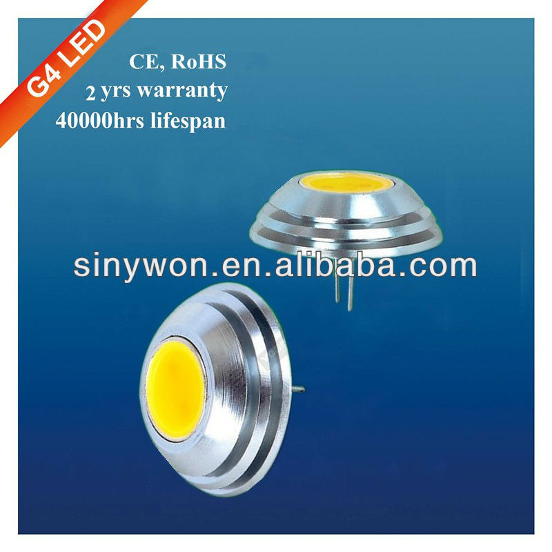 SYW 2013 new arrival cob led bulb light jiayu g4 advanced